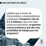 1.10 microcreditos